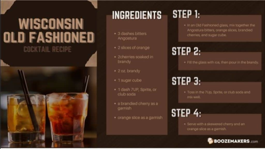 how to make a Wisconsin Old Fashioned Recipe