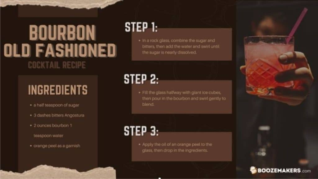 how to make a bourbon Old Fashioned Recipe